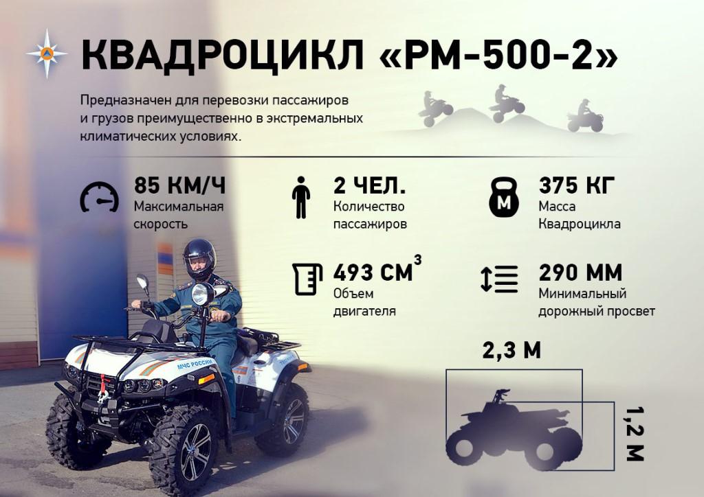 Квадроцикл РМ-500-2 в автошколе МЧС СПб